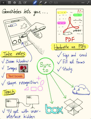Note taking software?